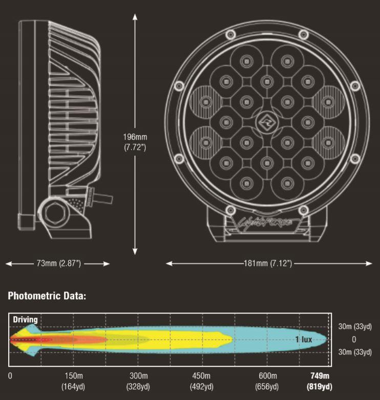LED180SD specs