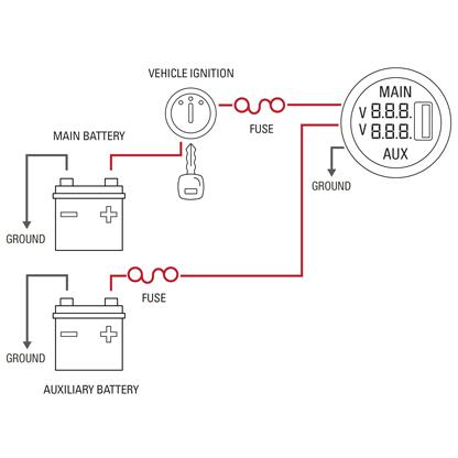 Voltage Meter Setup