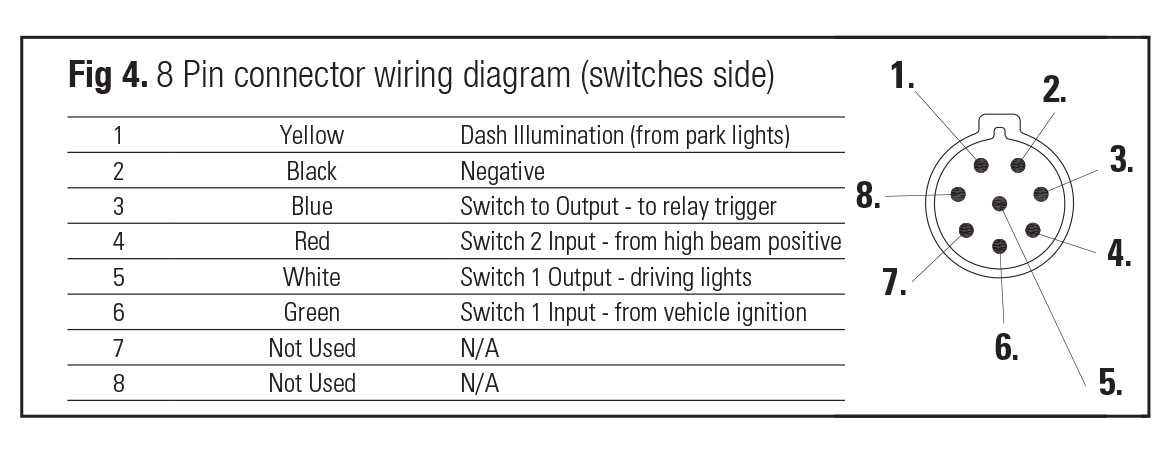Diagram  Custom Wiring Harness U2013 Customcable Wiring Diagram Full Version Hd Quality Wiring