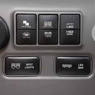 Standard Switches